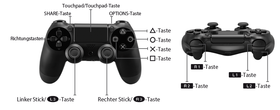 ps4-control-settings-de