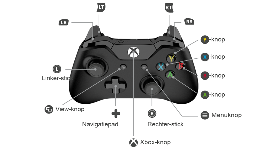 x1-control-settings-nl