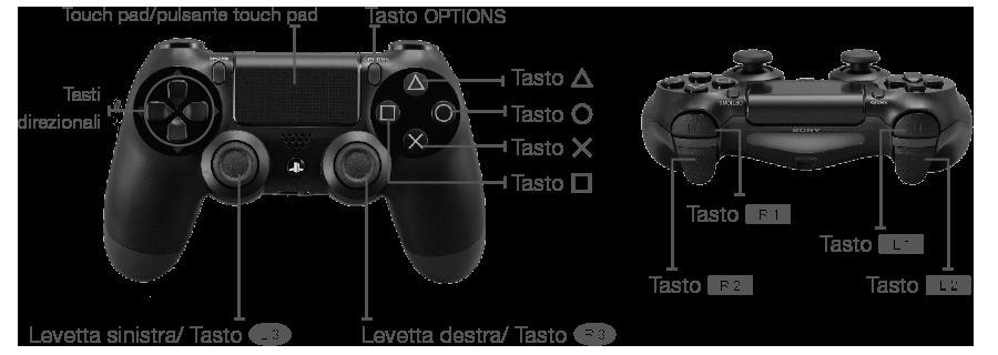 control-settings-IT