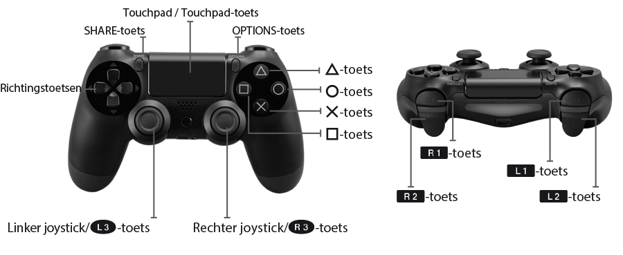 PS4-control-settings-NL