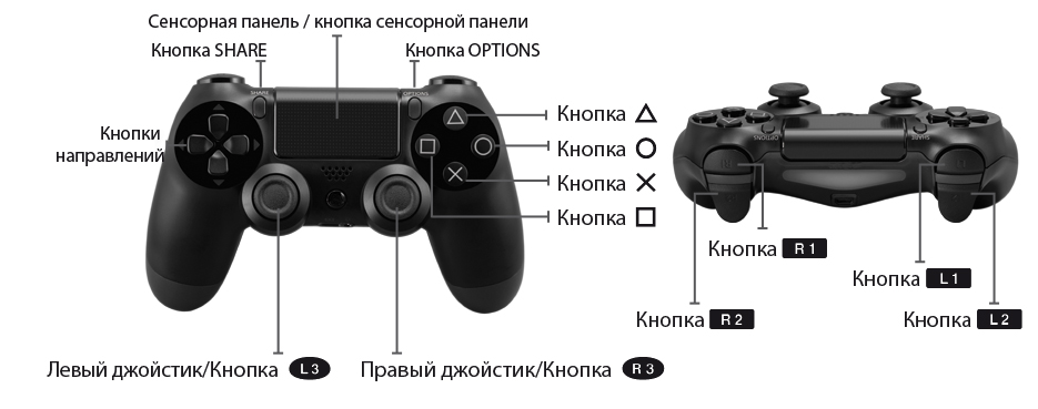 PS4-control-settings-RU
