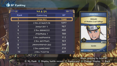 nsr4rtb_x1_leaderboards2