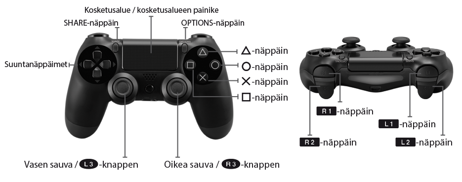 ps4-control-settings-fi