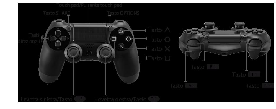 ps4-control-settings-it