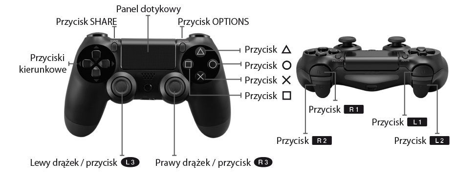 PS4-control-settings-PL