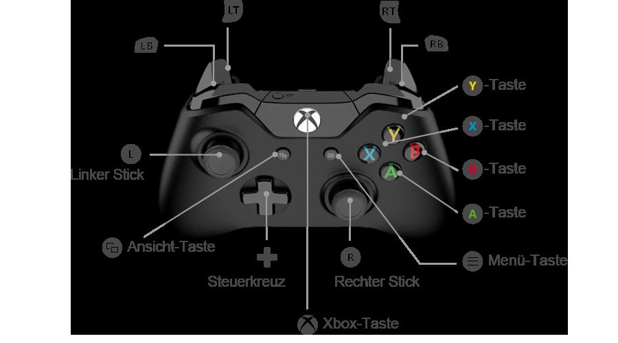 x1-control-settings-de