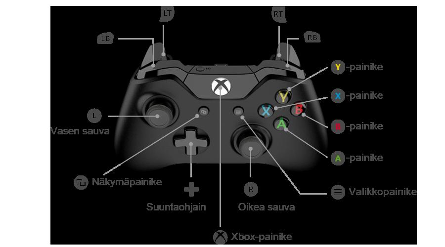 x1-control-settings-fi