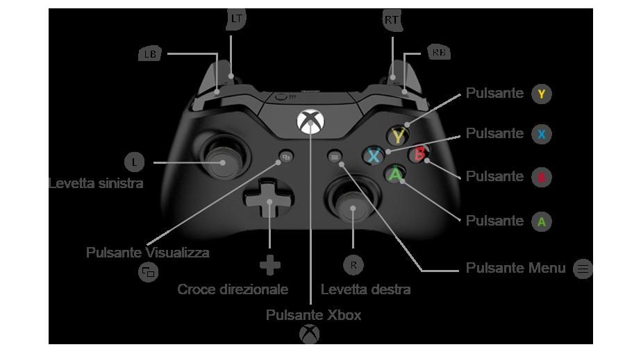 x1-control-settings-it