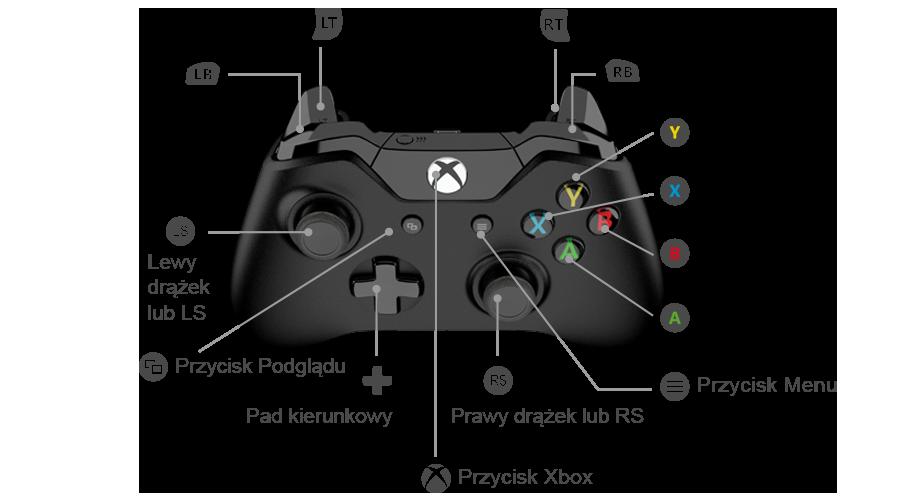X1-control-settings-PL