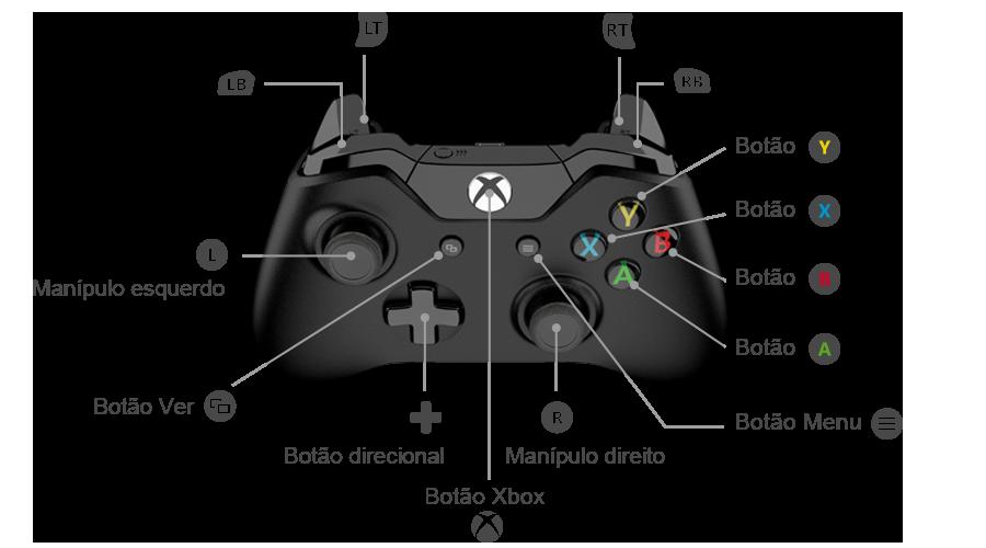 x1-control-settings-pt