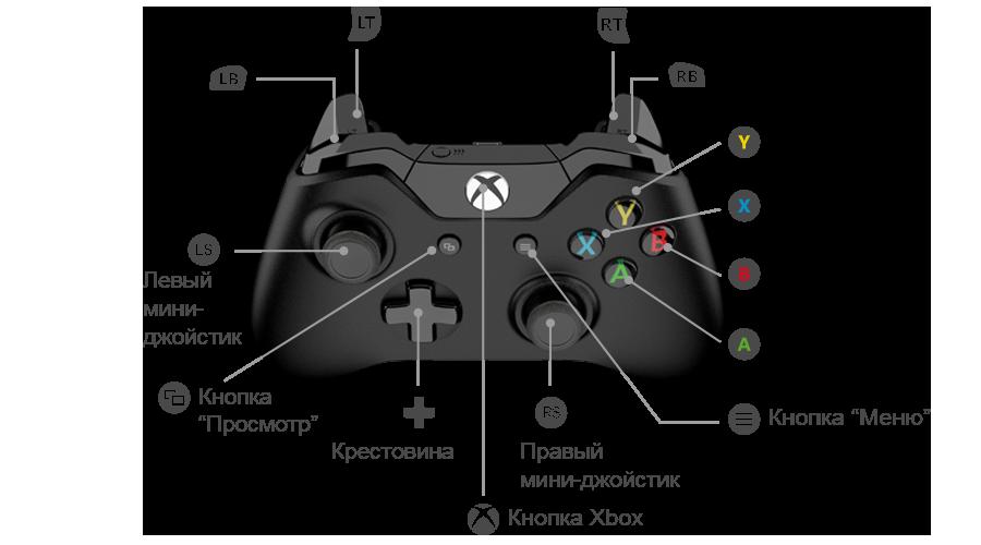 X1-control-settings-RU