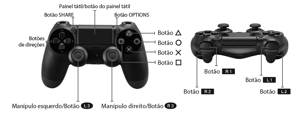 PS4-control-settings-PT