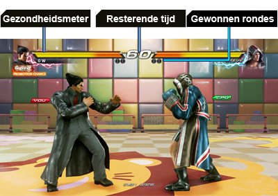 T7_ScreenLayoutandRules01-NL