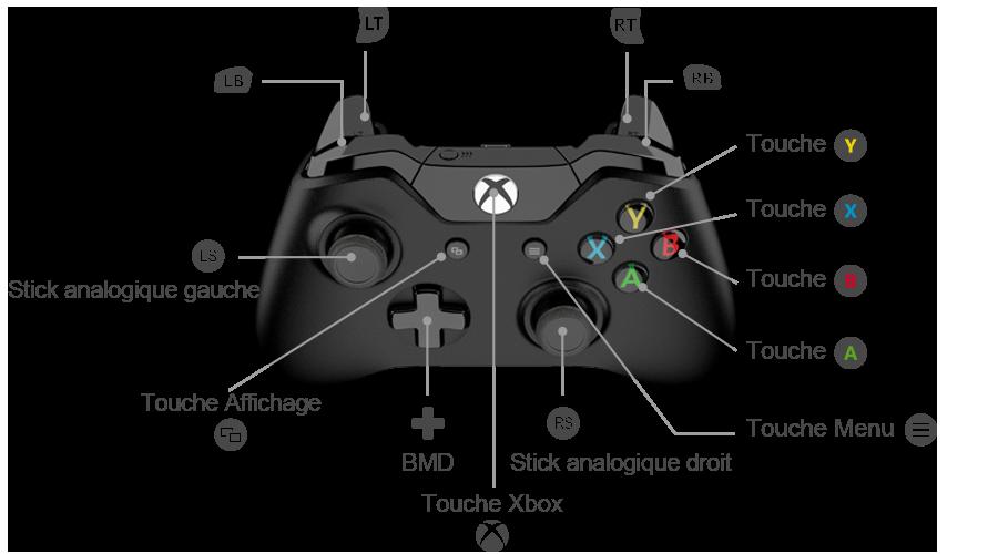 X1-control-settings-FR